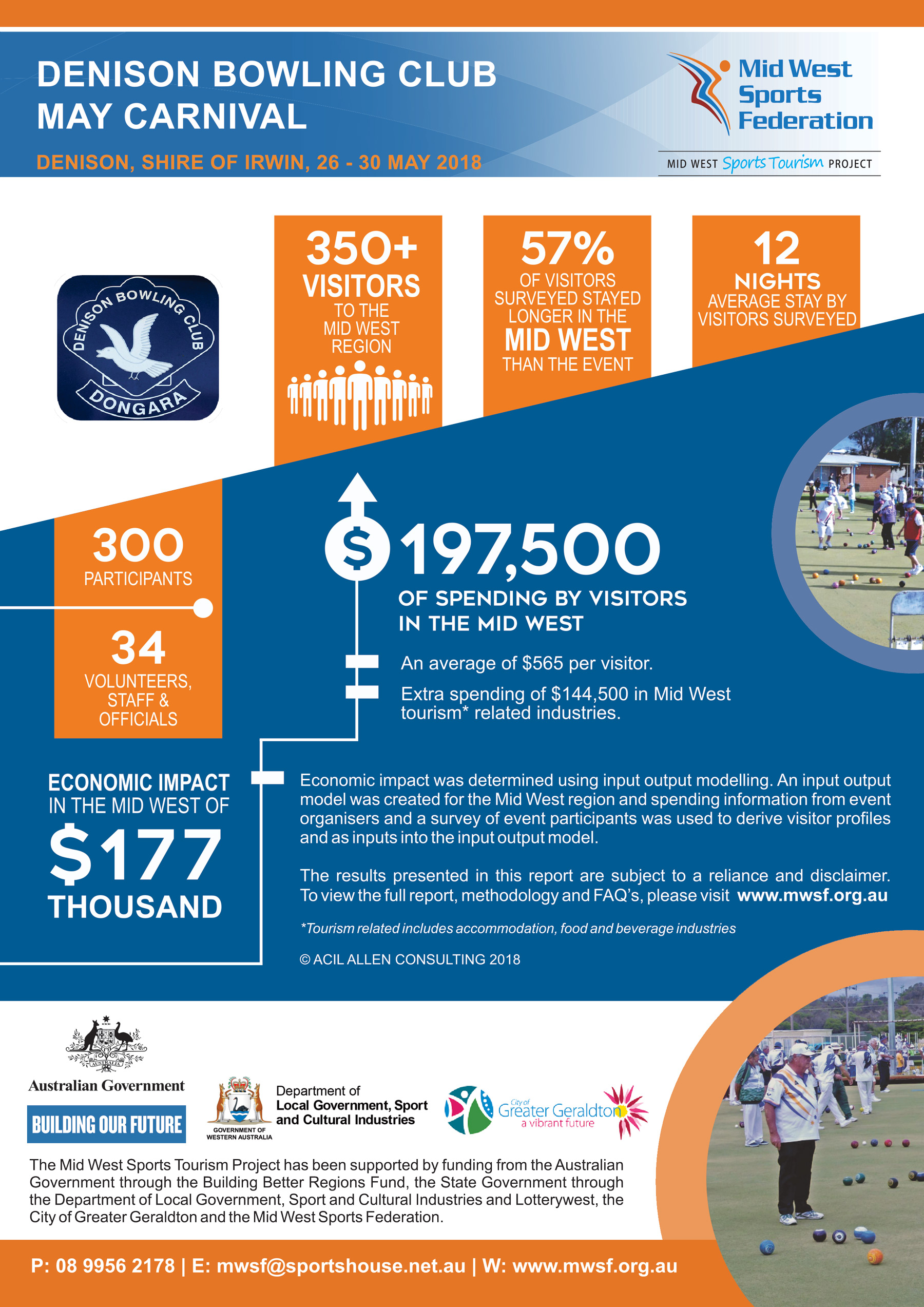 MWSF Lawn Bowls Infographic