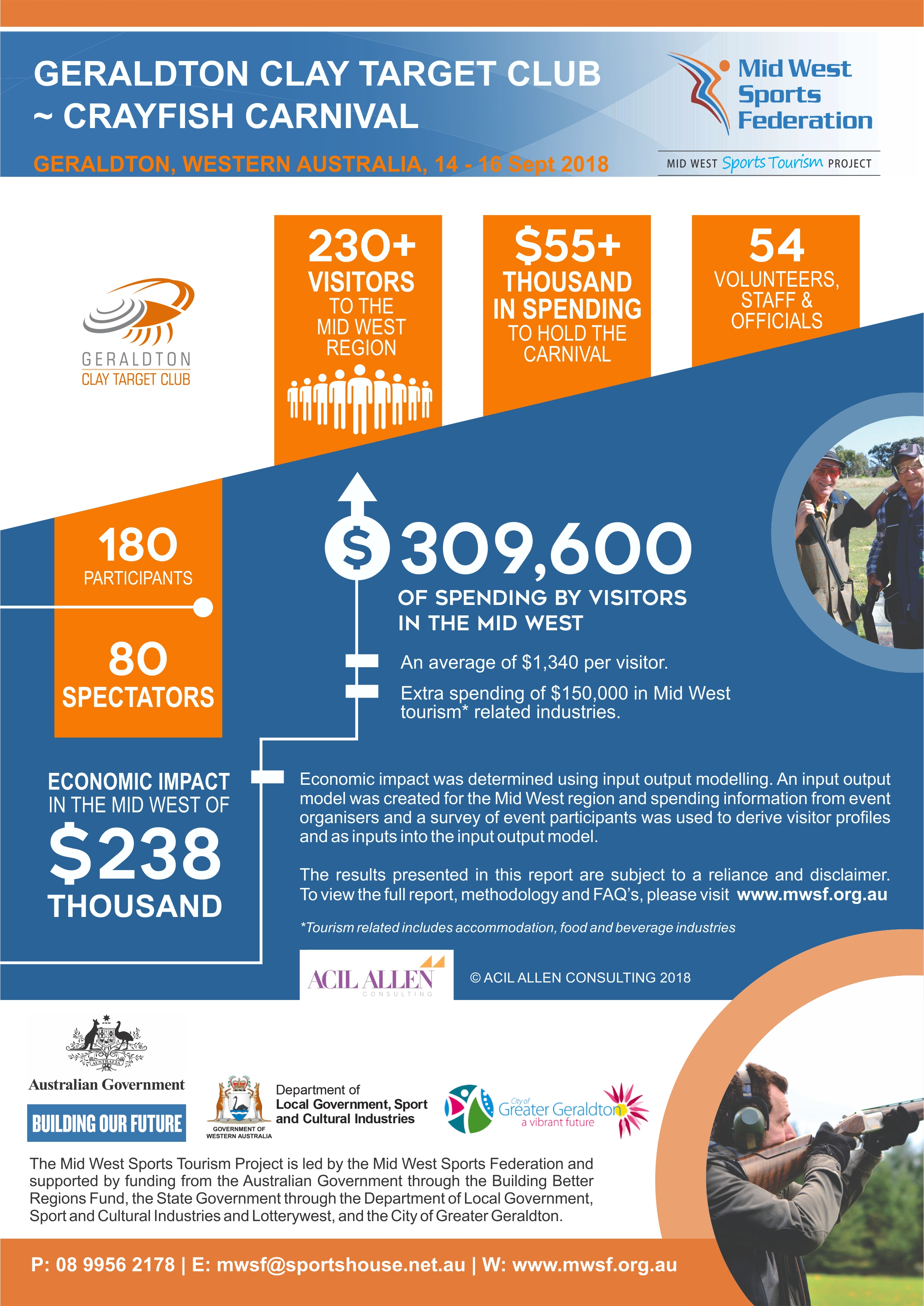 MWSF_Geraldton ClayTC_Infographic